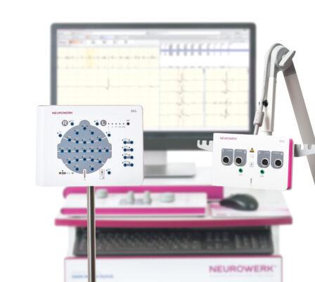 NEUROWERK EEG and EMG Made in Germany